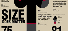 Penis size does matter infographic 272x125 - How To Get A Bigger Dick Without Pills Or Surgery